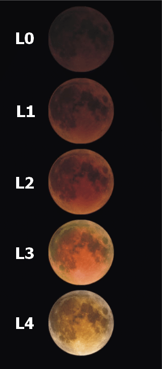 Danjon Scale Credit: Thóumas [CC BY-SA 3.0 (https://creativecommons.org/licenses/by-sa/3.0)], from Wikimedia Commons
