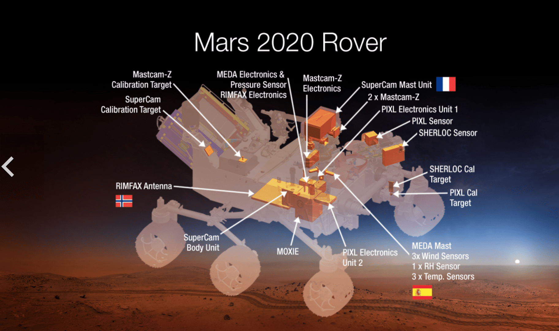 An artist concept image of where seven carefully-selected instruments will be located on NASA's Mars 2020 rover. Along with the instruments, you can have NASA send your name to Mars on this rover.